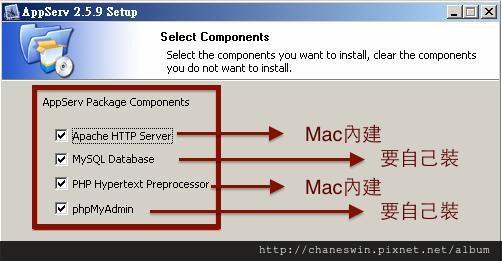 Appserv包含
