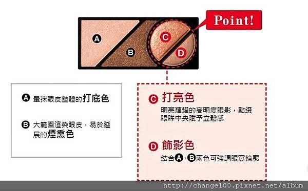 凱婷眼影圖1.jpg