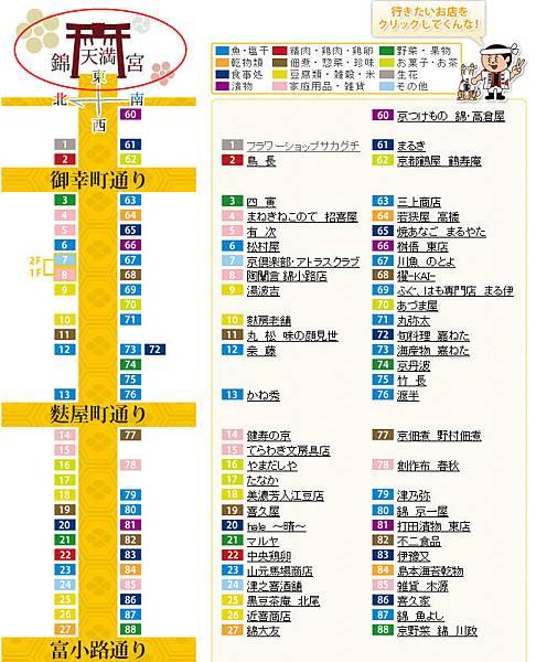 錦市場地圖4