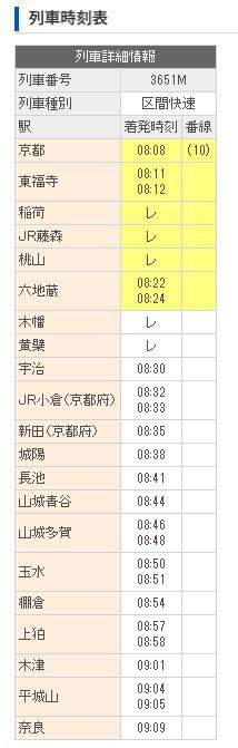 伏見稻荷大社6