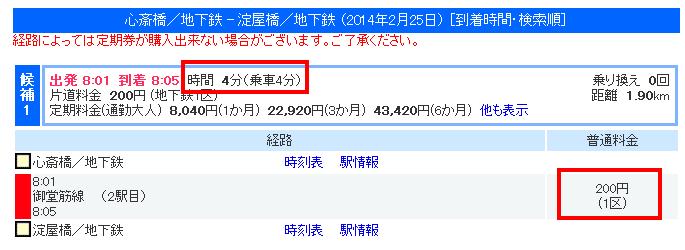 心齋橋地鐵.png