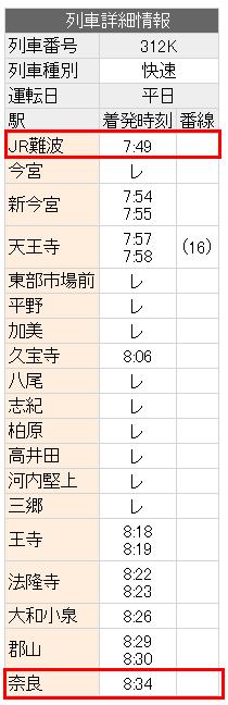 JR難波3