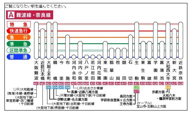 近鉄難波奈良.png
