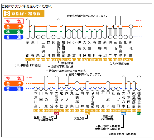 近鉄京都.png