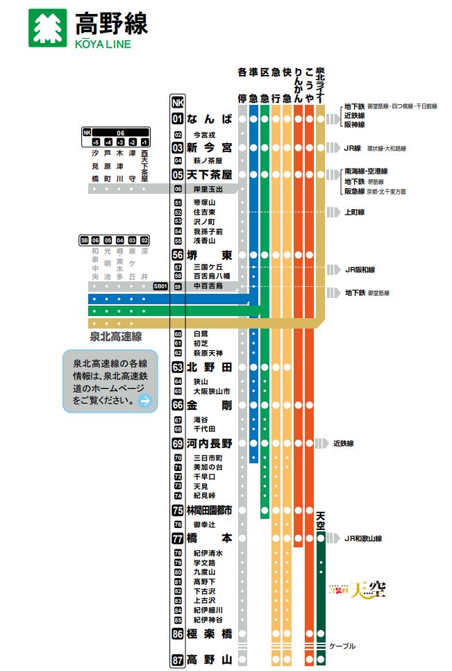 南海電鐵高野線.png