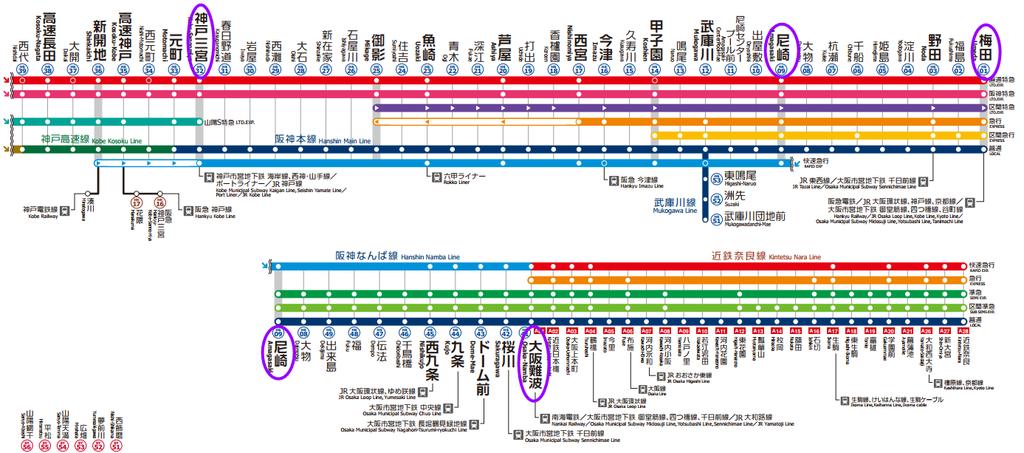 阪神電車.png