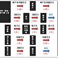 巴士地圖.png