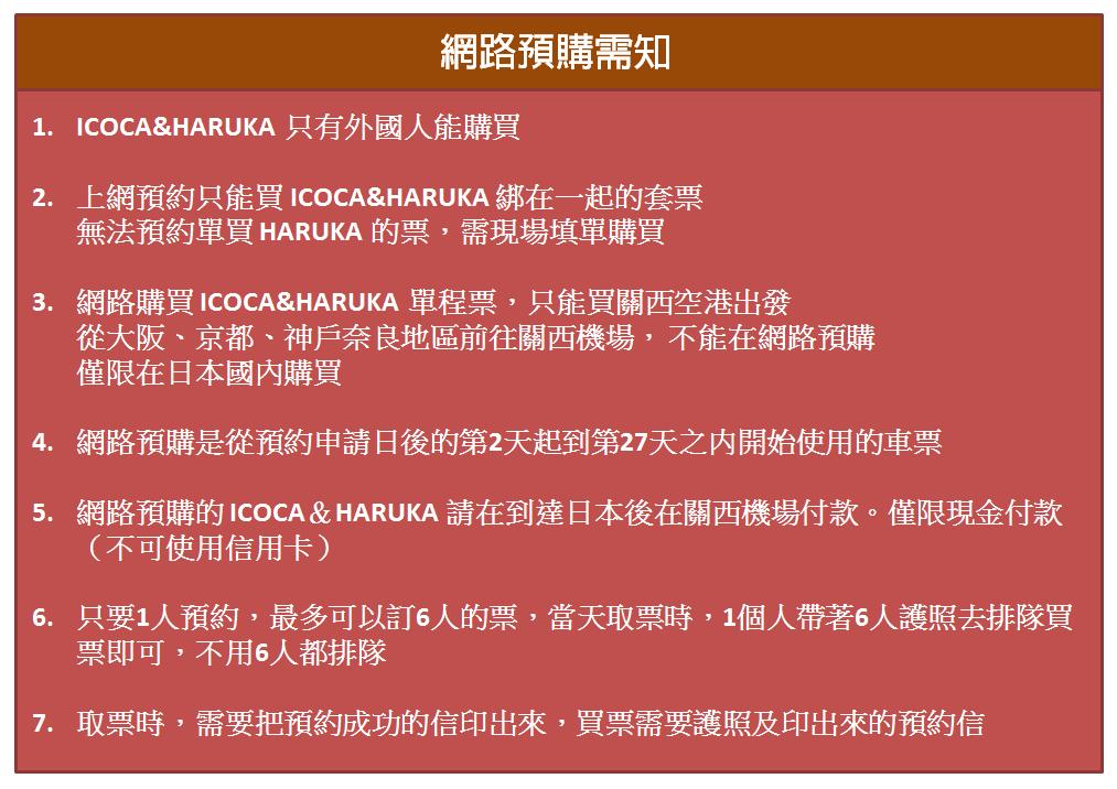 ICOCA%26;HARUKA網路預購須知.png