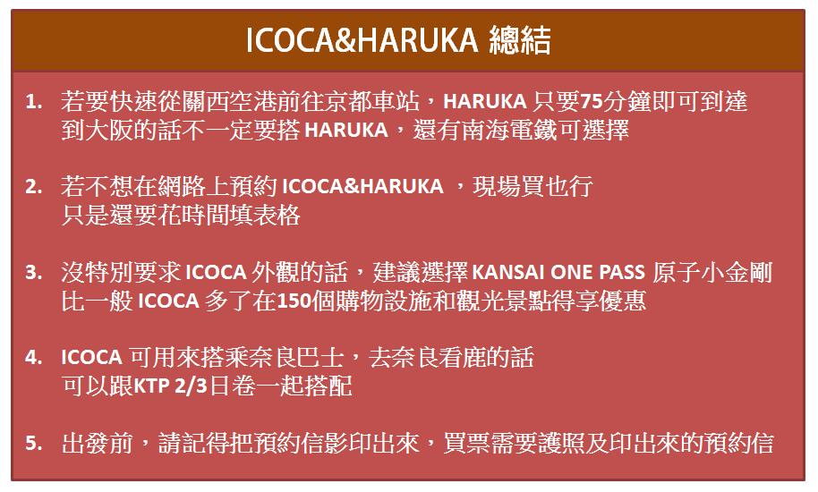 ICOCA%26;HARUKA總結.png