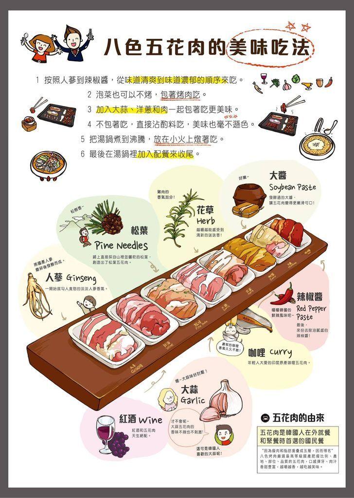 八色烤肉1.jpg