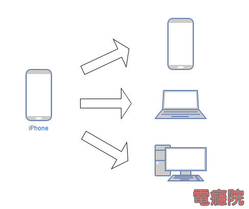 iphone_wifi_repeater-02.jpg