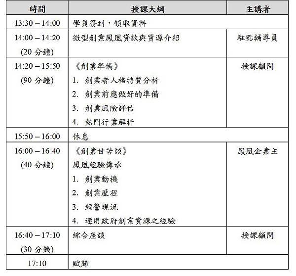 創業學堂-勞動部-創業入門班課程大綱-詹翔霖教授