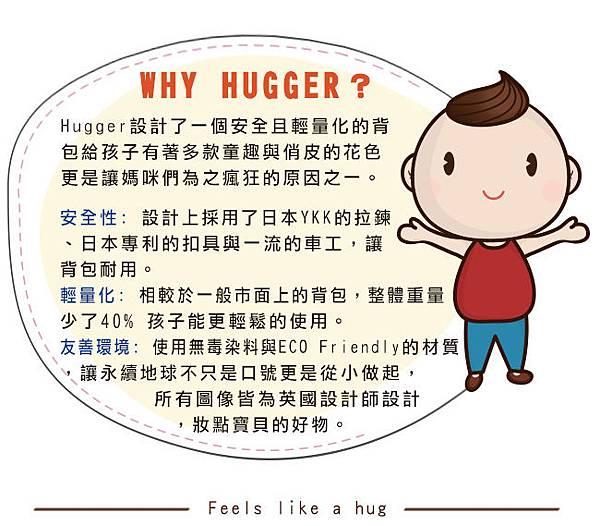 Hugger防走失背包-2