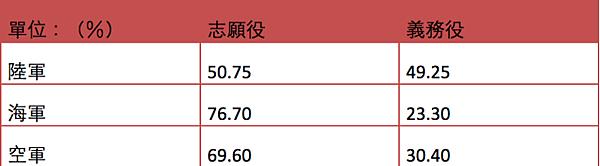 螢幕快照-2015-04-17-下午10_12_31