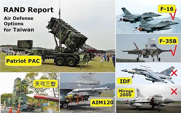 臺灣的空防選項