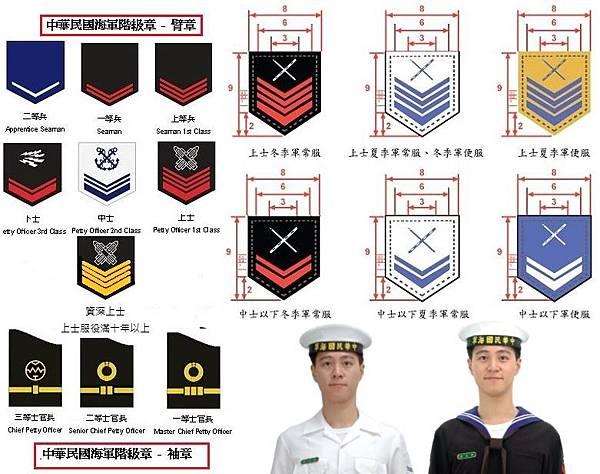 海軍軍銜1