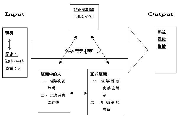 研究計畫6