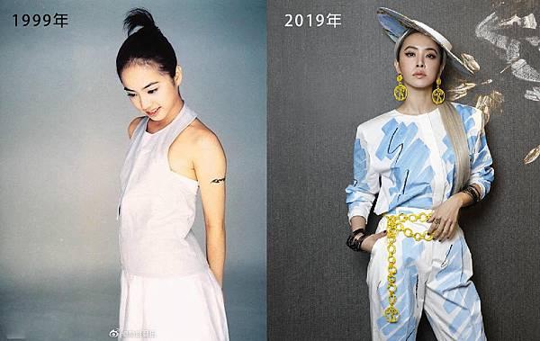 蔡依林出道20週年