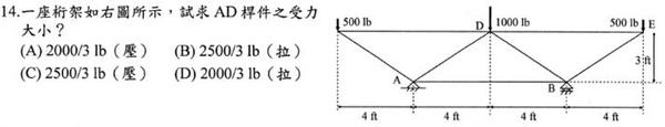1115-1-台電聯招機械組應用力學.JPG