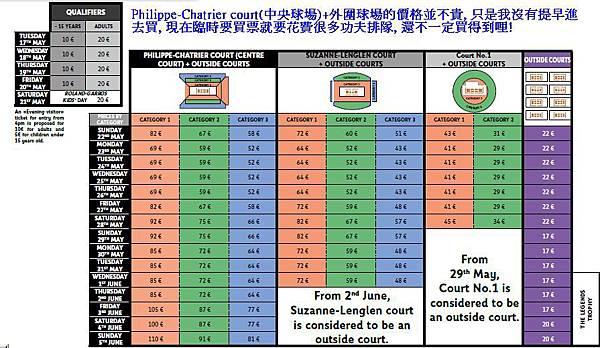 2011年法網公開賽票價表.JPG