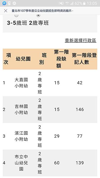 【公幼】107年台北市公幼2歲專班抽籤、中籤分享