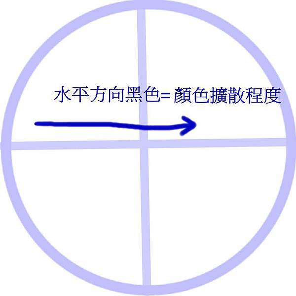 Elemap 水平