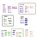 Blotmap Sample