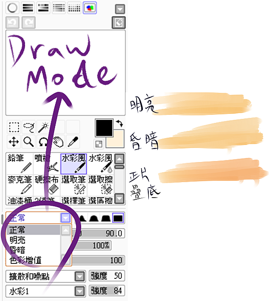 drawmode0