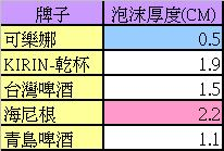 泡沫厚度表.JPG