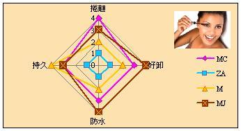 綜合雷達圖.JPG