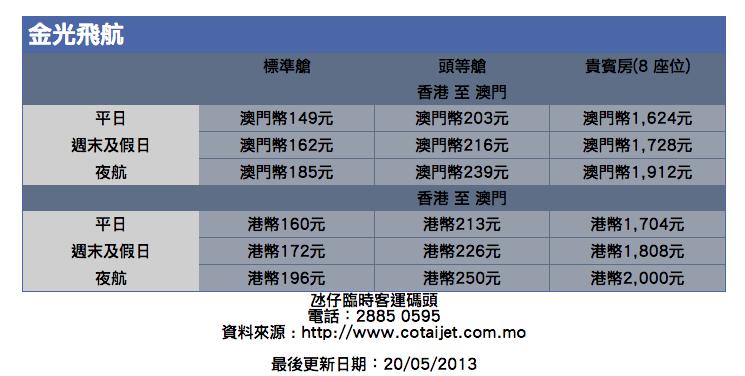 螢幕快照 2013-09-03 下午7.12.12
