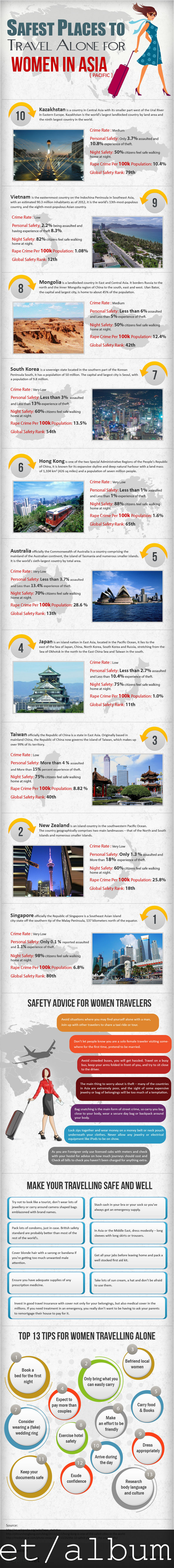 Safest-Places-to-Travel-alone-for-Women-in-Asia-1