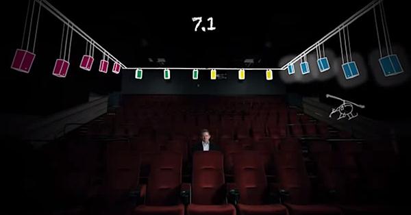 Dolby 7.1 suround