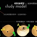 星際效應Interstellar model by雀雀看電影 (5).jpg
