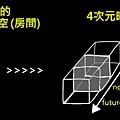 星際效應Interstellar model by雀雀看電影 (7).jpg