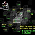 星際效應Interstellar model by雀雀看電影 (9).jpg