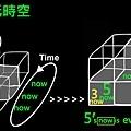 星際效應Interstellar model by雀雀看電影 (8).jpg