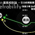 星際效應Interstellar model by雀雀看電影 (2)