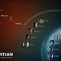 絕地救援 The Martian 11.jpg