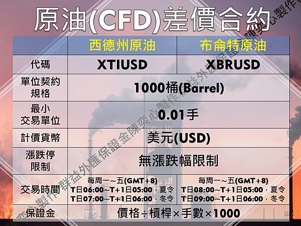 原油CFD合約規格.png