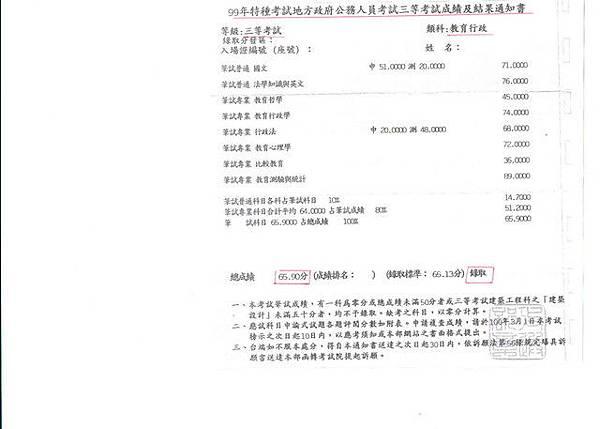 99年教育行政三等特考金榜題名成績單2.jpg