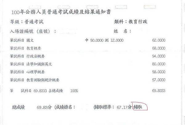 100年教育行政普考金榜題名成績單2.jpg
