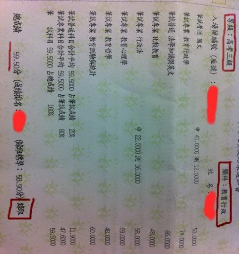 101年教育行政高考金榜題名成績單.jpg