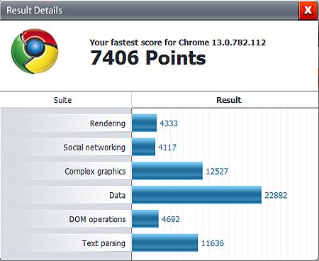 Chrome細節.png