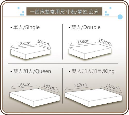 床墊尺寸.jpg