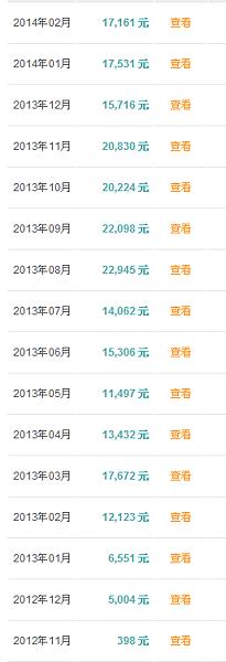 通路王2014年2月收入