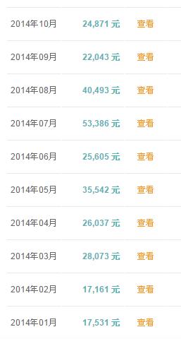 通路王2014年10月收入