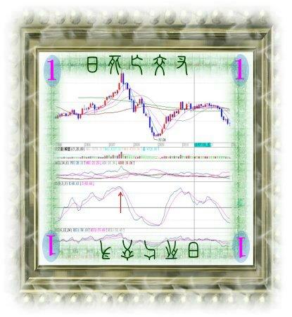 日死亡交叉.JPG