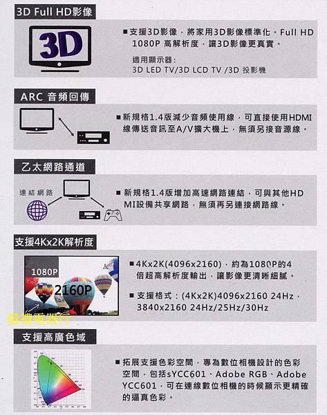 米里高畫質HDMI數位影音線AV-9155G(3M)02公