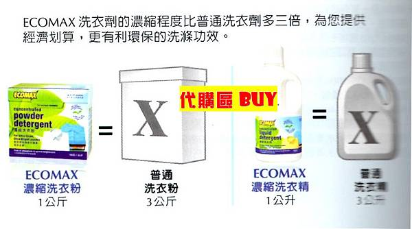ECOMAX天然濃縮洗衣粉08501001